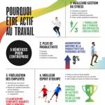 Infographie : 5 bénéfices pour l'entreprise